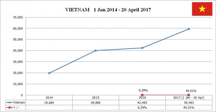 Clip_11 Vietnam