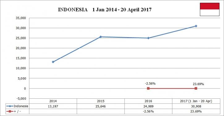 Clip_15 Indonesia