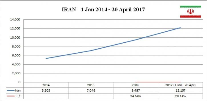 Clip_22 Iran